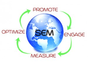 Search engine ranking service