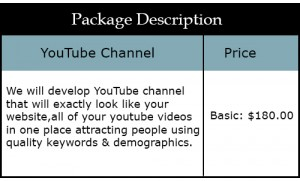 YouTube Channel package